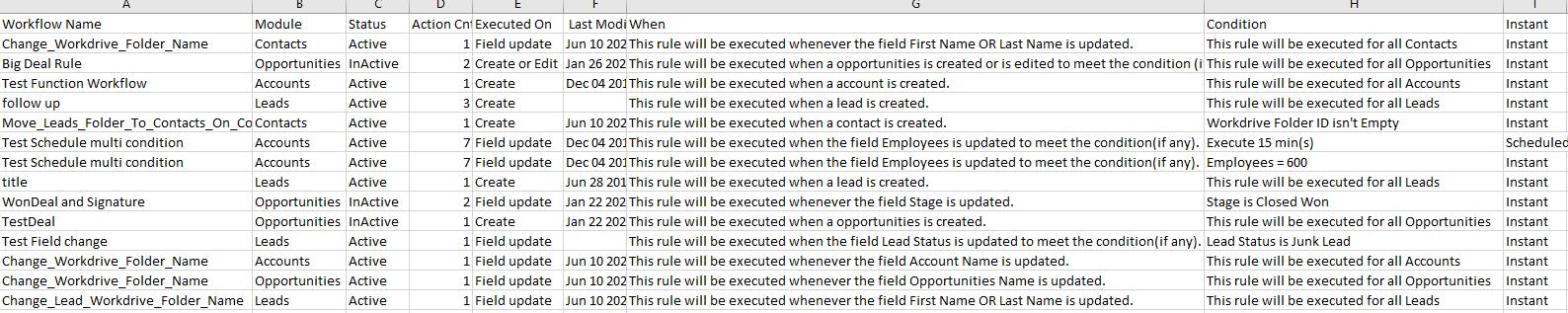 WorkflowSpreadSheetDemoData 2020-07